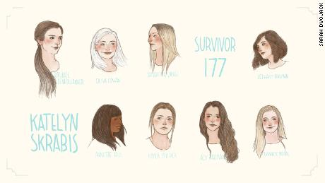 Angered by Larry Nassar's abuse, she drew the survivors. 158 of them