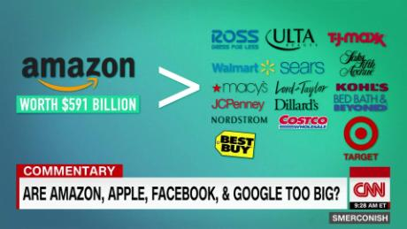 Comment: Are Amazon, Apple, Facebook & Google too big?_00015102.jpg