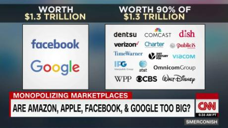 Professor: break up Amazon, Apple, Facebook & Google_00032906
