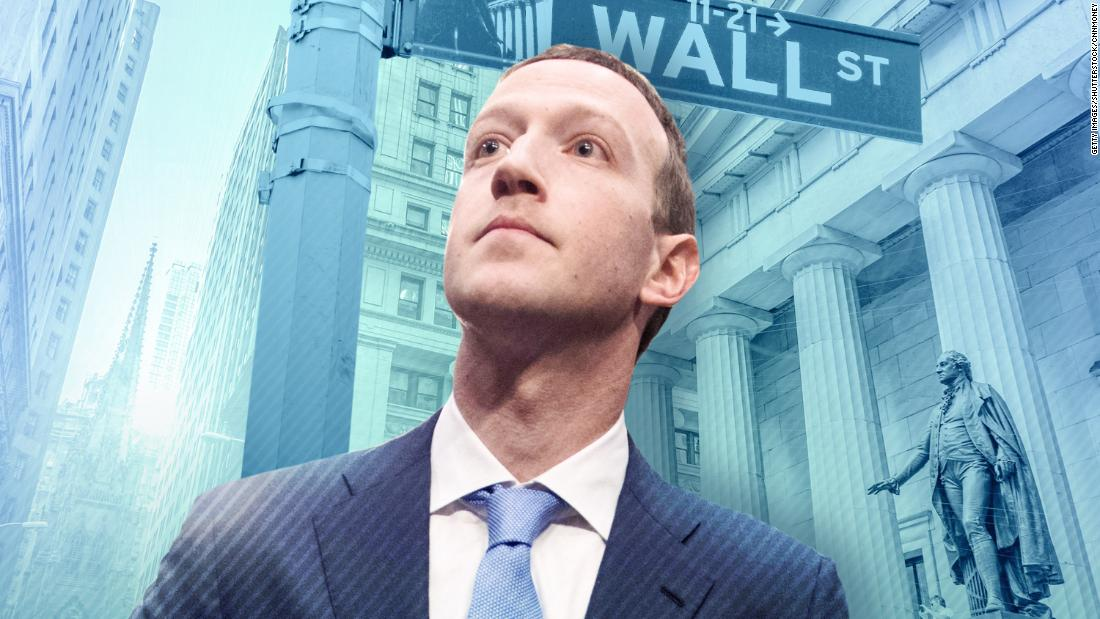 6 things to know before the opening bell, starting with Facebook's Wall Street test