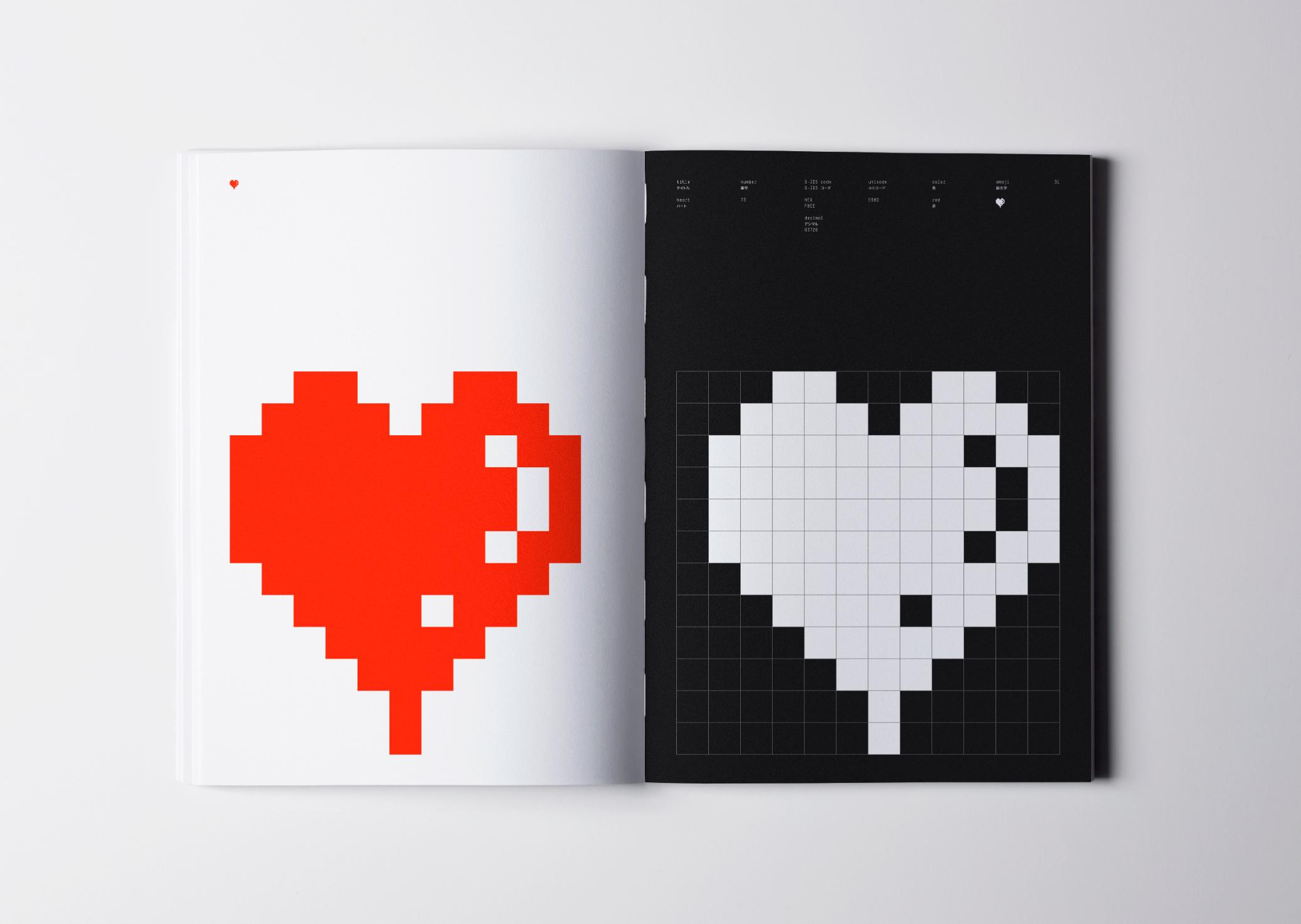 create emoji art android