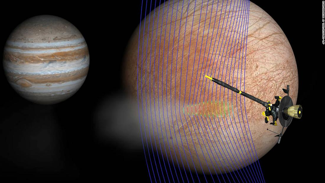 Jupiter's moon Europa, which has a subsurface ocean beneath an icy crust, has also been found to have plumes that eject water vapor and icy material.