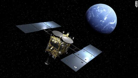 The Hayabusa 2 mission lands the first asteroid sample below Earth's surface