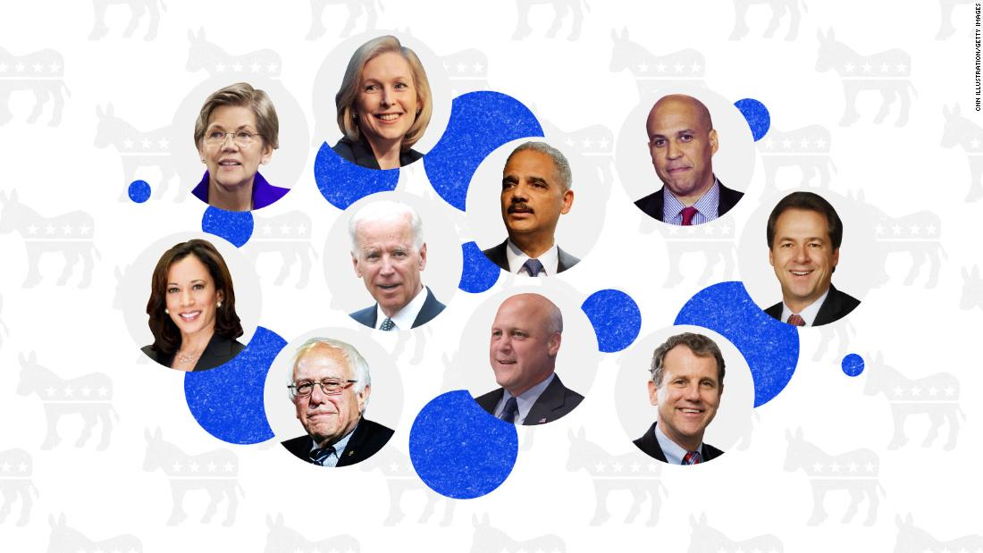 The definitive ranking of 2020 Democrats - CNNPolitics