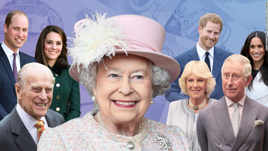 Hier ist, wie viel Europa die königlichen Familien wirklich Kosten
