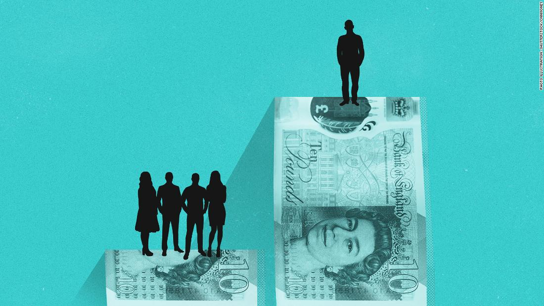 It'd take a UK worker 137 years to catch up to a CEO's annual pay