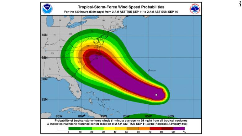 Wherever Florence makes landfall, its impact will be far-reaching