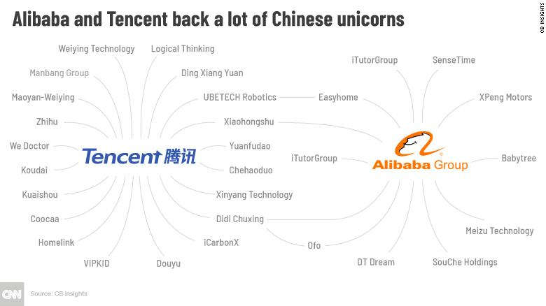Tencents Investment Strategy And What It Means For The Tech