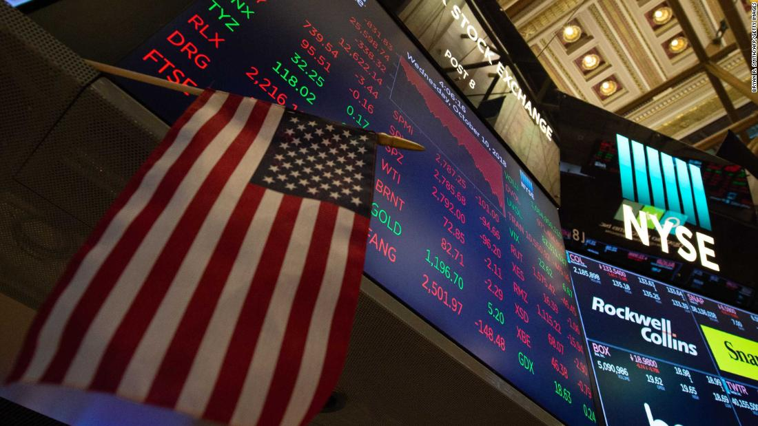 Dow And Stock Market Turbulence Continues Cnn