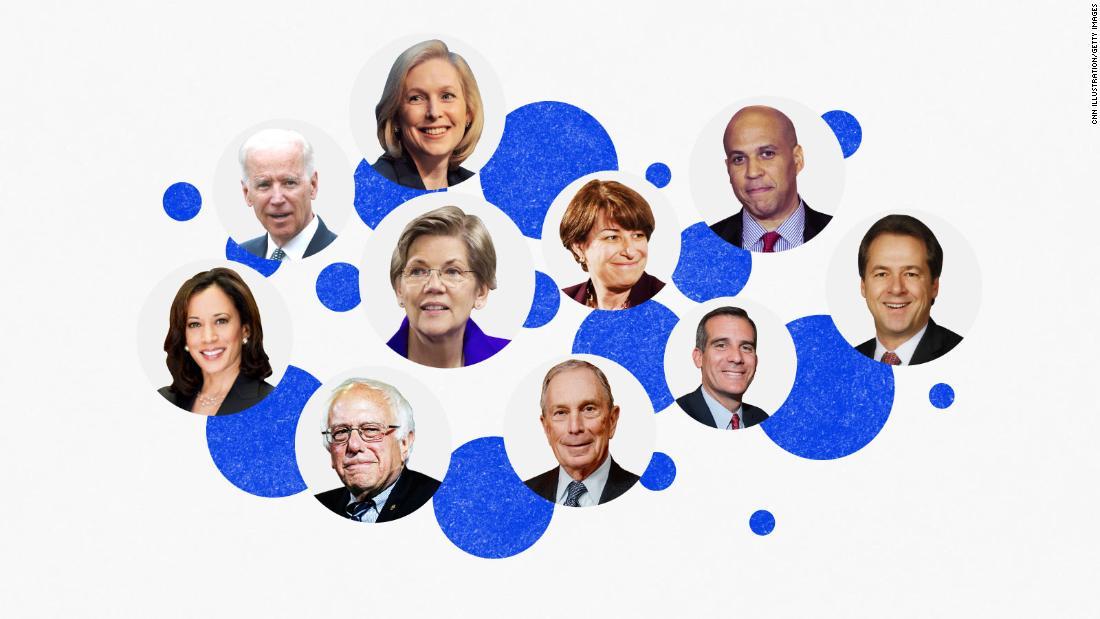 Why Elizabeth Warren Is 1 In Our New 2020 Rankings