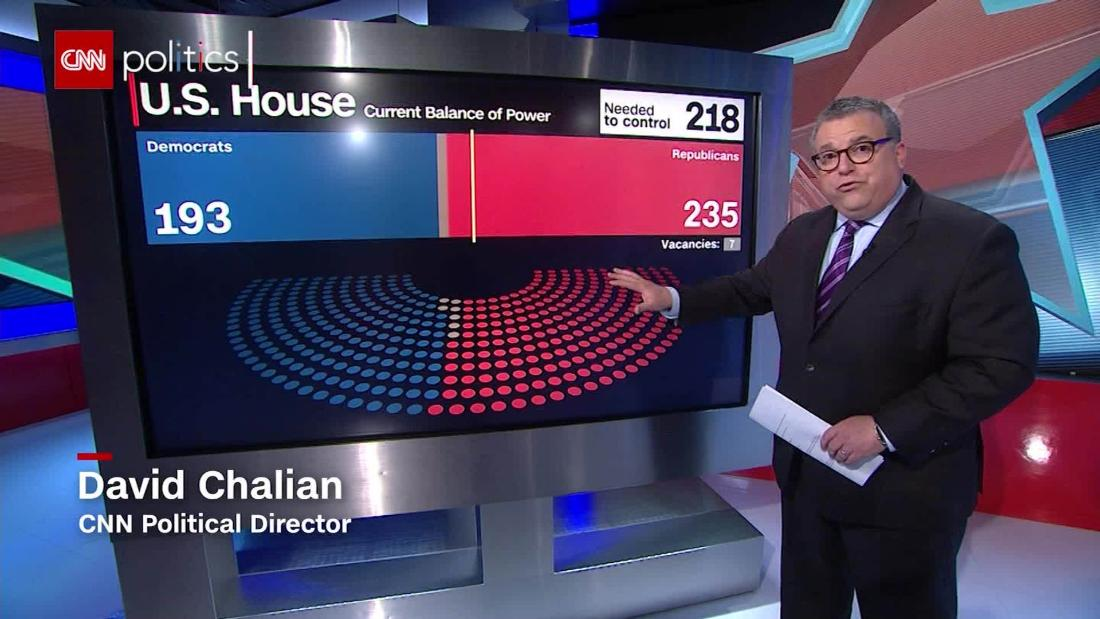 Election night viewers' guide: How the midterms will unfold, hour by hour