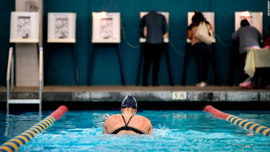 "Sarah Salem swims at the Echo Deep Pool in Los Angeles as voters cast their ballots nearby on Tuesday, November 6. <a href=""https://www.cnn.com/2018/11/05/politics/gallery/america-votes-2018/index.html"" target=""_blank"">See more photos from Election Day</a>"