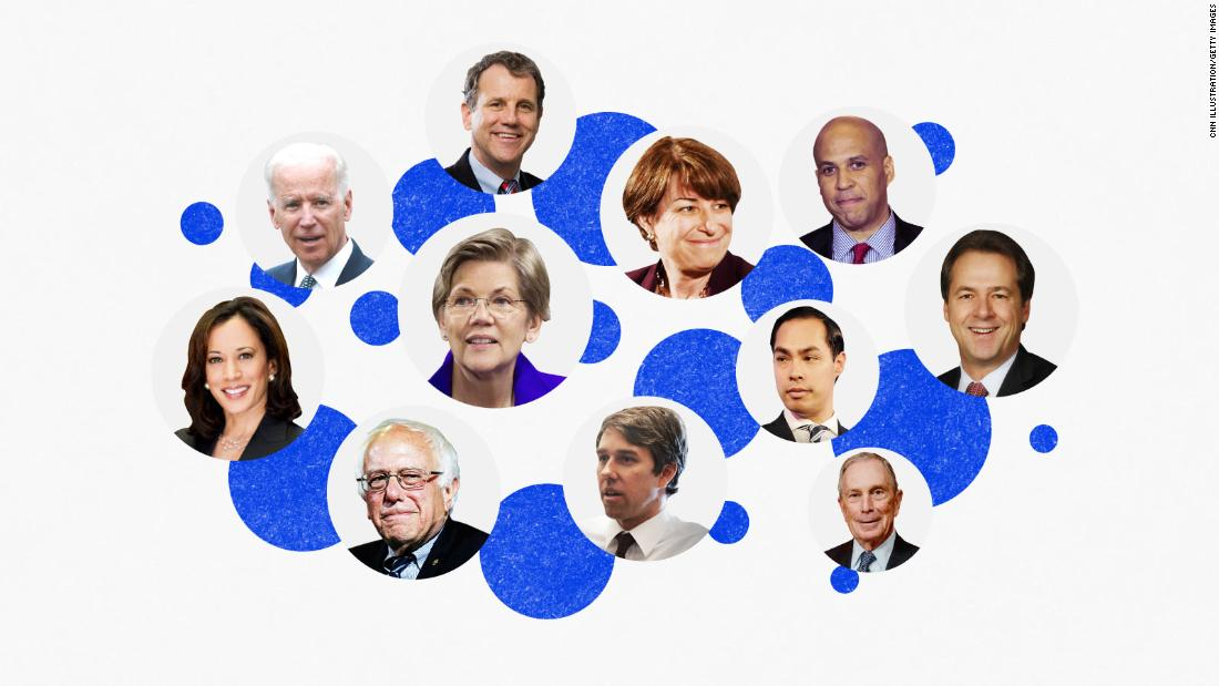 Post-midterms, these are the top 2020 Dems