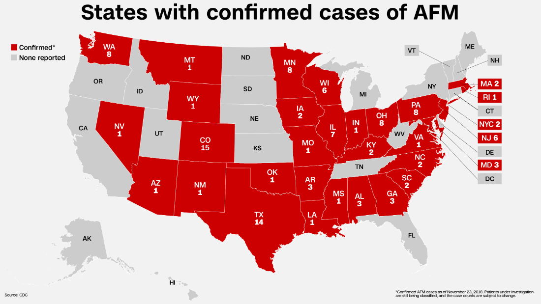 AFM: CDC identifies 31 states with 116 confirmed cases of polio-like disease