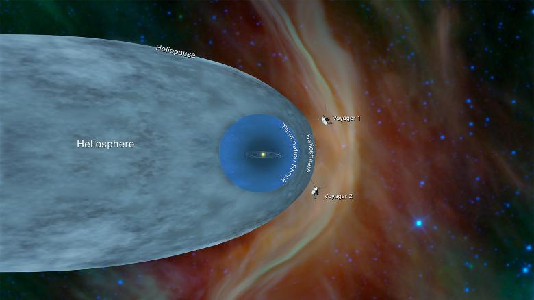 Journey through space with NASA's Voyager