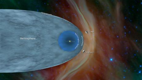 NASA: Voyager 2 spacecraft reaches interstellar space after four decades of exploring the solar system