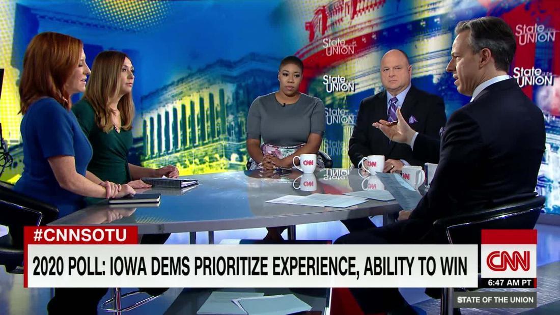 CNN Poll: Biden, Bernie, Beto lead 2020 Iowa field