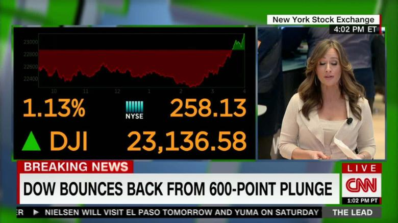 stock market a head spinning jaw dropping 10 days cnn