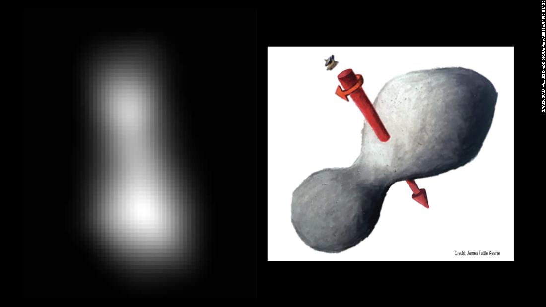 "New Horizons gave us our first ""up-close"" look at Ultima Thule on January 1. On the left is a composite of two images taken from half a million miles out, indicating the object's size and shape. An artist's impression at right suggests that Ultima Thule is shaped like a bowling pin and spins like a propeller."