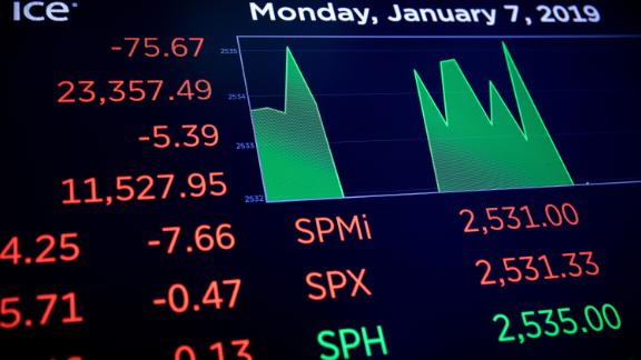 A monitor displays stock market information on the floor of the New York Stock Exchange (NYSE) in New York, U.S., on Monday, Jan. 7, 2019. U.S. stocks climbed following last week