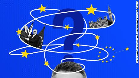 The Brexit questions that make your head spin