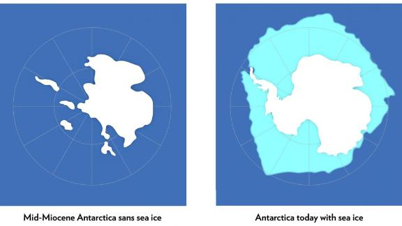 From study -- Roughly 15 million years ago, when Earth's atmosphere was supercharged with carbon dioxide, oceans warmed and sea ice around Antarctica disappeared, causing a significant part of the Antarctic ice cap to melt and dramatically elevate global sea levels (left). New research warns that a warming world caused by increased carbon dioxide in the atmosphere and coupled with periodic changes in the geometry of Earth's orbit could warm oceans, leading to a loss of sea ice (right) and sparking a dramatic retreat of the Antarctic Ice Sheet, and elevate sea levels worldwide.