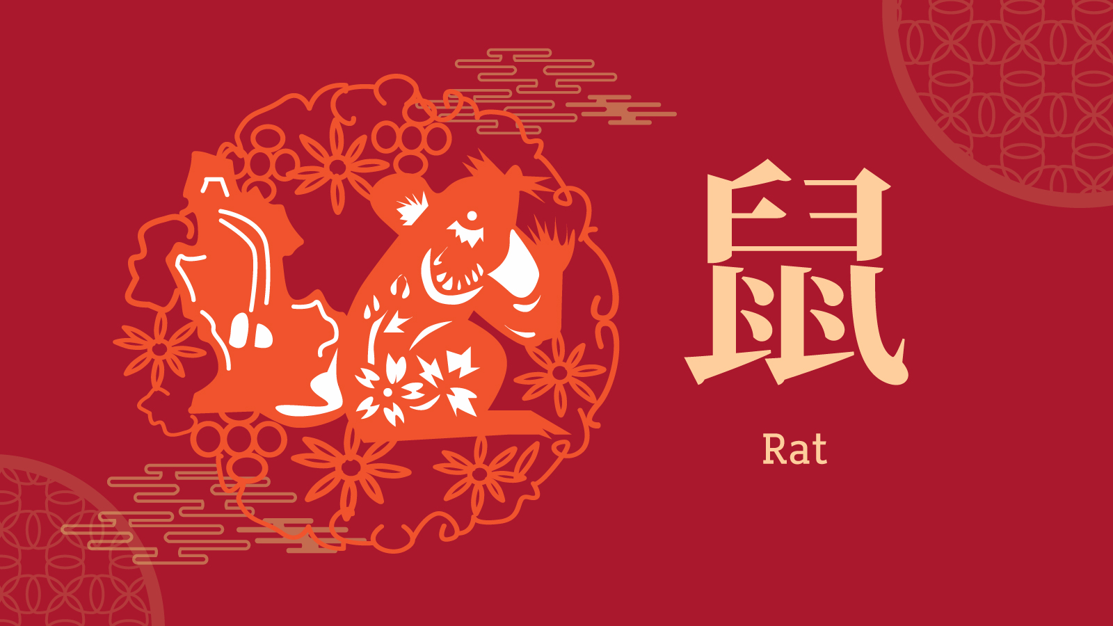 Which Year of the Rat trait are you?
