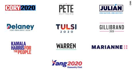 RE-ELECT TRUMP 2020 STICKER FOR PRESIDENT DONALD USA DECAL THINK AHEAD