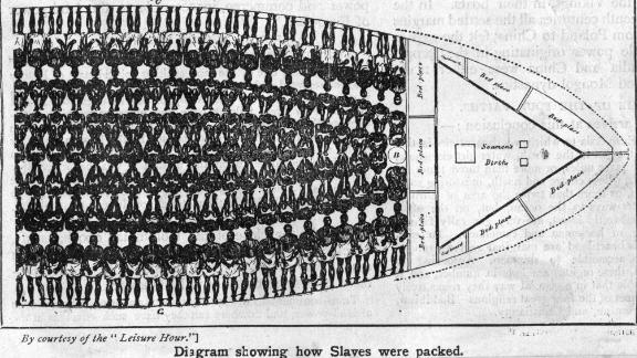 Circa 1750, A diagram showing how slaves were packed into the hull of a ship, some standing, some sitting. (Photo by Henry Guttmann Collection/Hulton Archive/Getty Images)