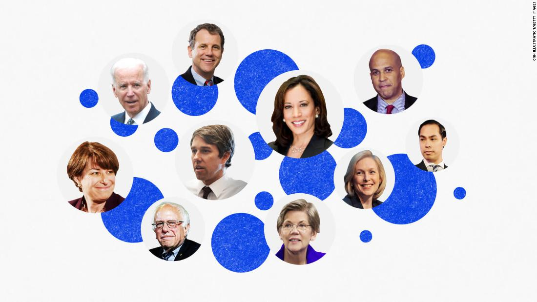 2020 Democrat rankings: Biden up, Beto down