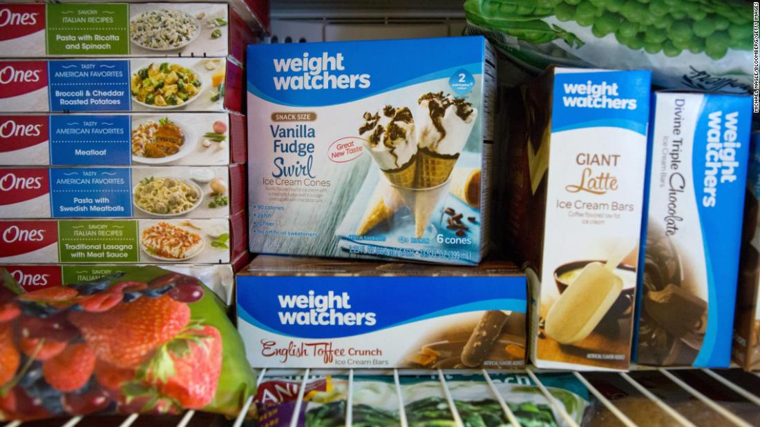 Weight Watchers Is Get Crushed By Keto