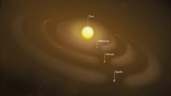 In this illustration, several dust rings circle the sun. These rings form when planets