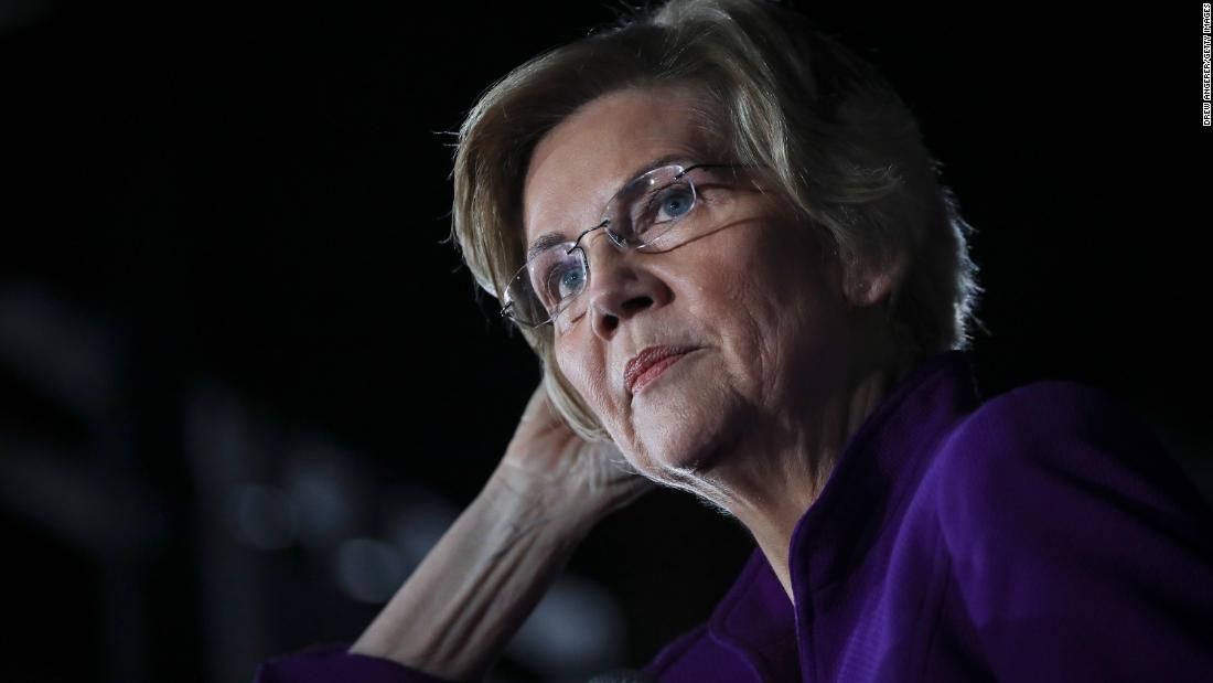 Elizabeth Warren Fast Facts