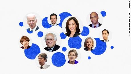 The 2020 presidential field, by the numbers