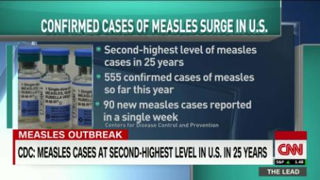Because of anti-vaxxers, 2019 on pace for the worst U S  Measles outbreak  in 25 years