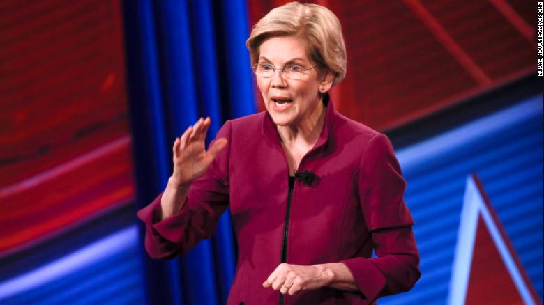 Elizabeth Warren: Impeachment not about politics
