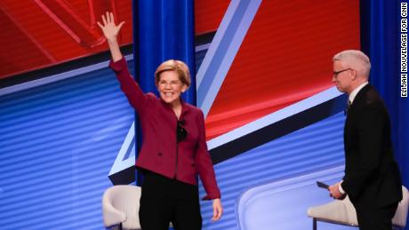 Fact-checking Elizabeth Warren's wealth tax claims