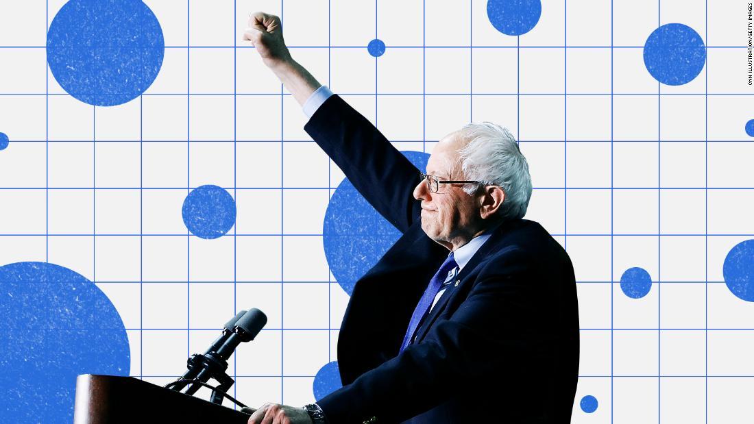 Bernie Sanders is the new #1 Democrat in our 2020 rankings