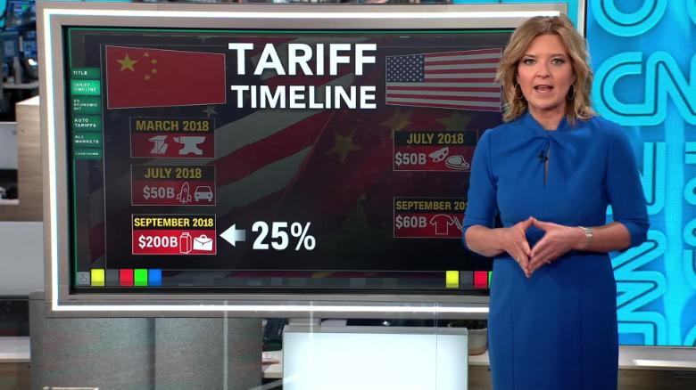 US hits China with higher tariffs