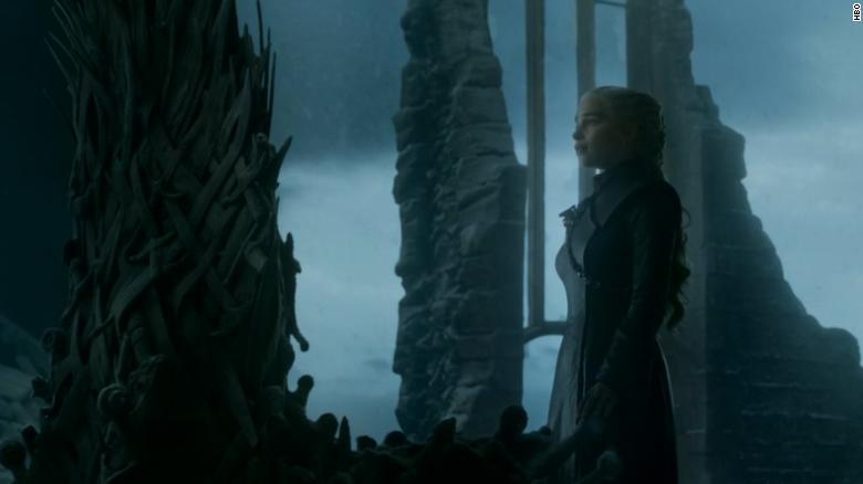 Image result for The 'Game of Thrones' prequel filming has begun and fans will recognize the location