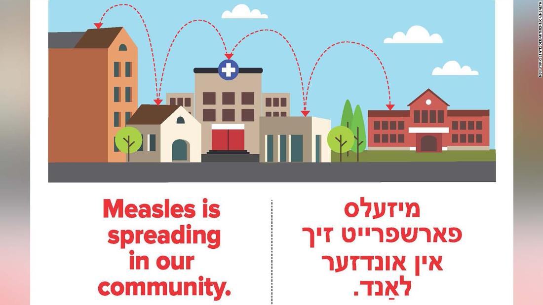 'Incredibly sloppy': Yiddish translation of New York's measles message riddled with errors