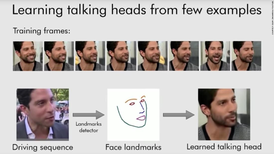 Researchers can now use AI and a photo to make fake videos of anyone