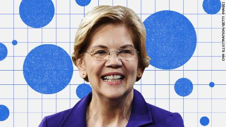 Officially: Elizabeth Warren is our new leader for the 2020 Democrats