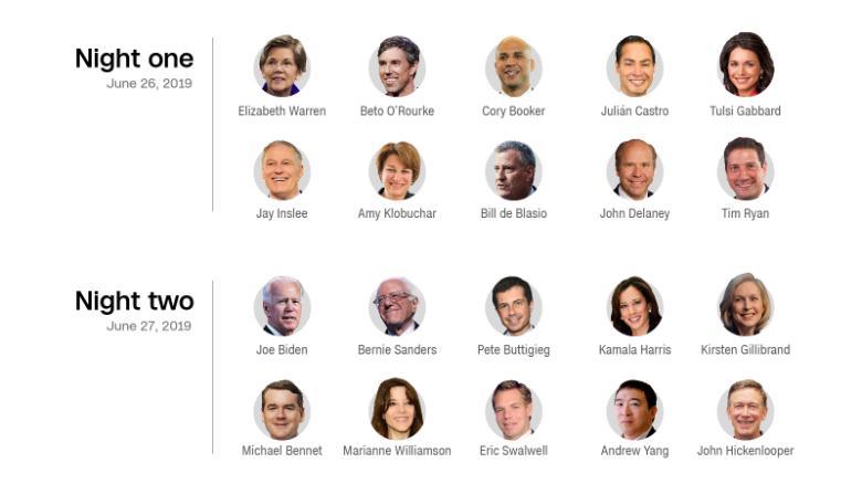 [Image: 190614132759-gfx-dem-debate-lineup-exlarge-169.jpg]