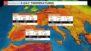 This week's heat wave in Europe is a preview of what the climate crisis has in store