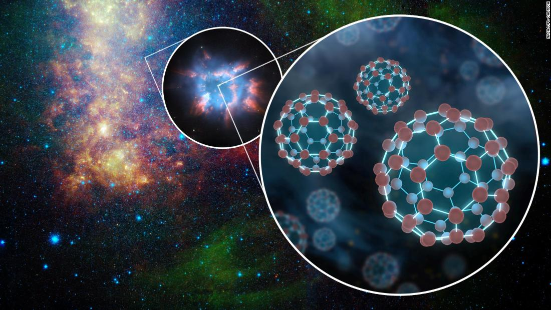 Electrically charged C60 molecules, in which 60 carbon atoms are arranged in a hollow sphere that resembles a soccer ball, was found by the Hubble Space Telescope in the interstellar medium between star systems.