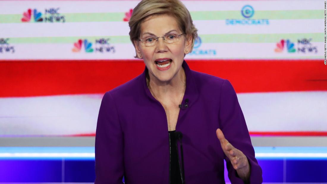 Elizabeth Warren's new bill would cancel student loan debt for millions