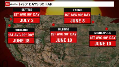 Locations that hit 90 degrees earlier than normal