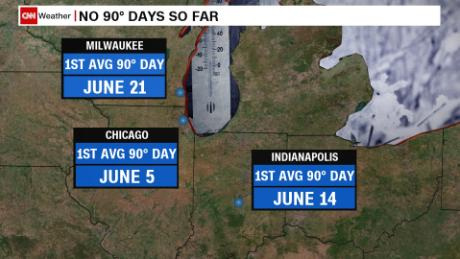 Locations that have yet to hit 90 degrees this year