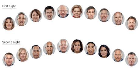8 big thoughts on CNN's debate draw